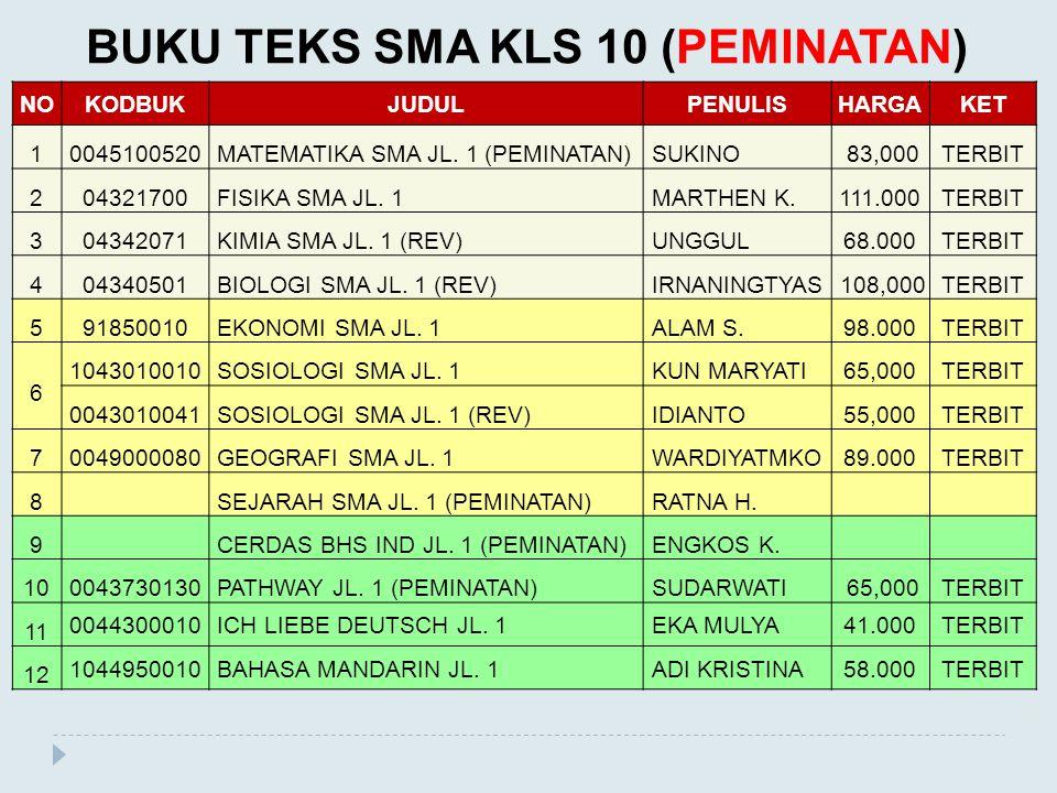 BUKU TEKS SMA KLS 10 (PEMINATAN) NOKODBUKJUDULPENULISHARGAKET 10045100520 MATEMATIKA SMA JL.