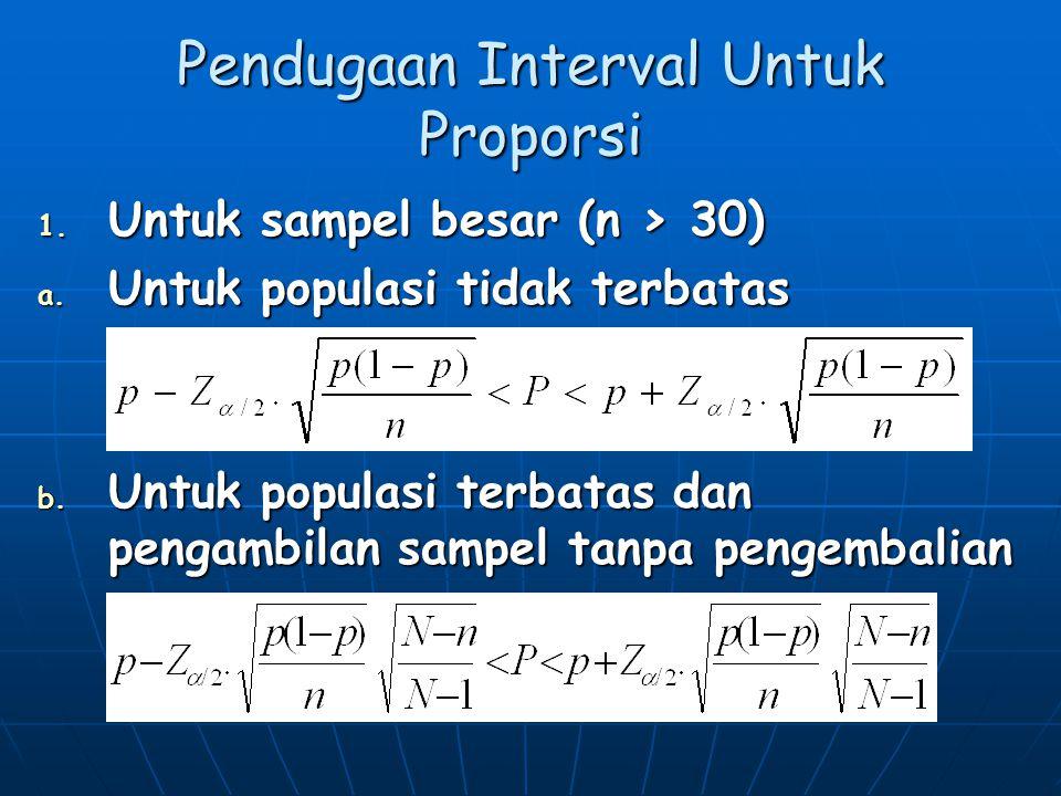 Pendugaan Interval Untuk Proporsi 1. Untuk sampel besar (n > 30) a. Untuk populasi tidak terbatas b. Untuk populasi terbatas dan pengambilan sampel ta