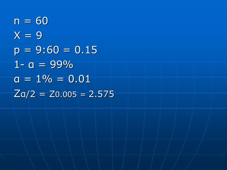 n = 60 X = 9 p = 9:60 = 0.15 1- α = 99% α = 1% = 0.01 Z α/2 = Z 0.005 = 2.575