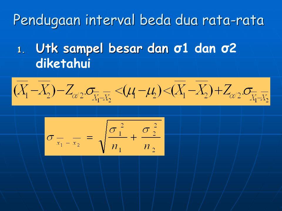 Pendugaan interval beda dua rata-rata 1. Utk sampel besar dan 1. Utk sampel besar dan σ 1 dan σ 2 diketahui