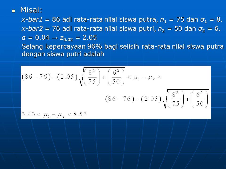 Misal: Misal: x-bar1 = 86 adl rata-rata nilai siswa putra, n 1 = 75 dan σ 1 = 8. x-bar2 = 76 adl rata-rata nilai siswa putri, n 2 = 50 dan σ 2 = 6. α