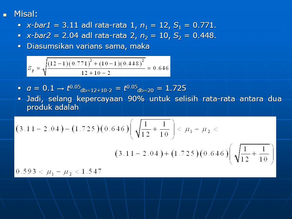 Misal: Misal:  x-bar1 = 3.11 adl rata-rata 1, n 1 = 12, S 1 = 0.771.  x-bar2 = 2.04 adl rata-rata 2, n 2 = 10, S 2 = 0.448.  Diasumsikan varians sa