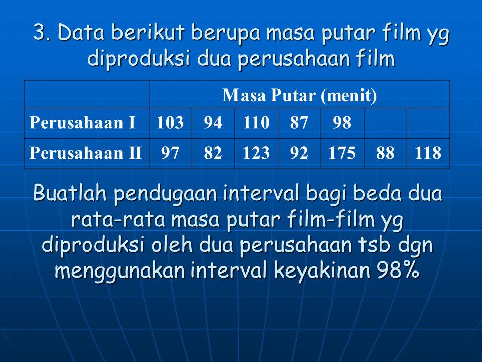 3. Data berikut berupa masa putar film yg diproduksi dua perusahaan film Masa Putar (menit) Perusahaan I103941108798 Perusahaan II97821239217588118 Bu