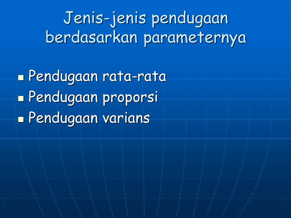 Konsep Dasar Estimasi Interval Mean Populasi 1.Distribusi Sampling 2.