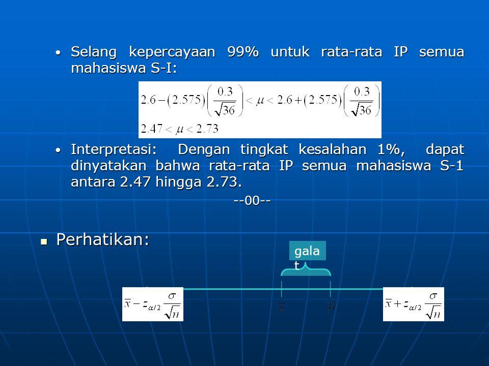 Selang kepercayaan 99% untuk rata-rata IP semua mahasiswa S-I: Selang kepercayaan 99% untuk rata-rata IP semua mahasiswa S-I: Interpretasi: Dengan tin