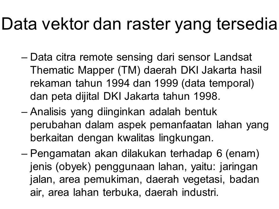 Data vektor dan raster yang tersedia –Data citra remote sensing dari sensor Landsat Thematic Mapper (TM) daerah DKI Jakarta hasil rekaman tahun 1994 d