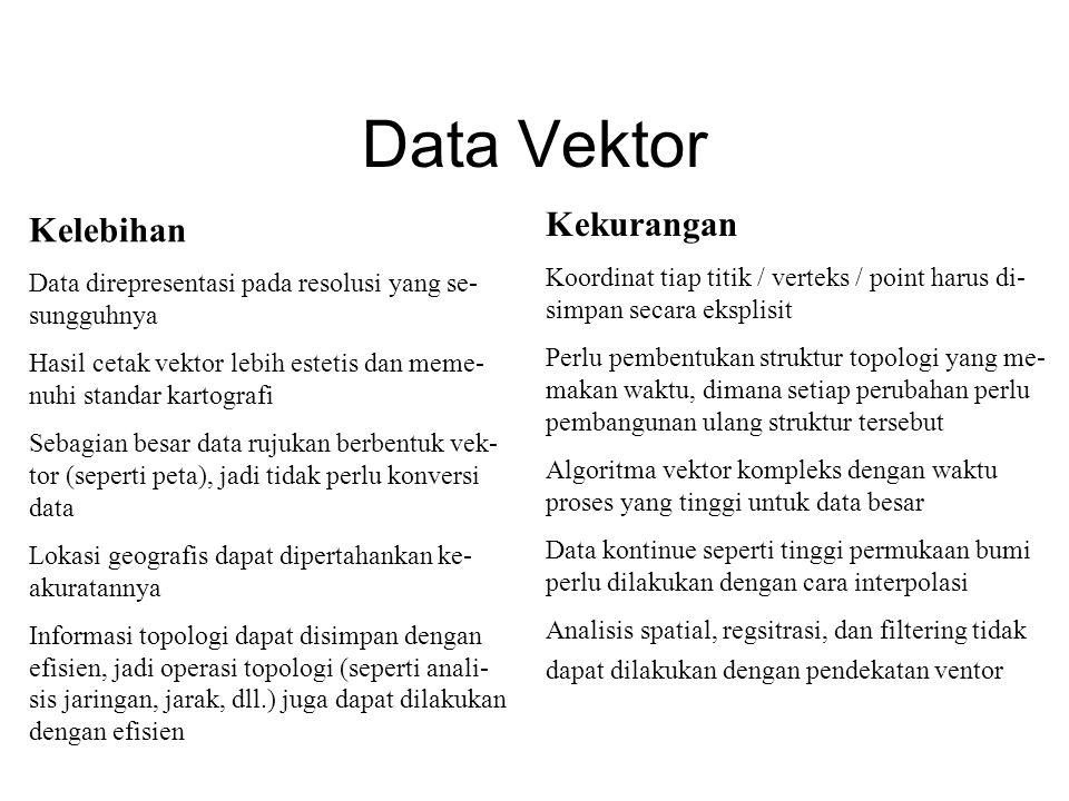 Data Vektor Kelebihan Data direpresentasi pada resolusi yang se- sungguhnya Hasil cetak vektor lebih estetis dan meme- nuhi standar kartografi Sebagia