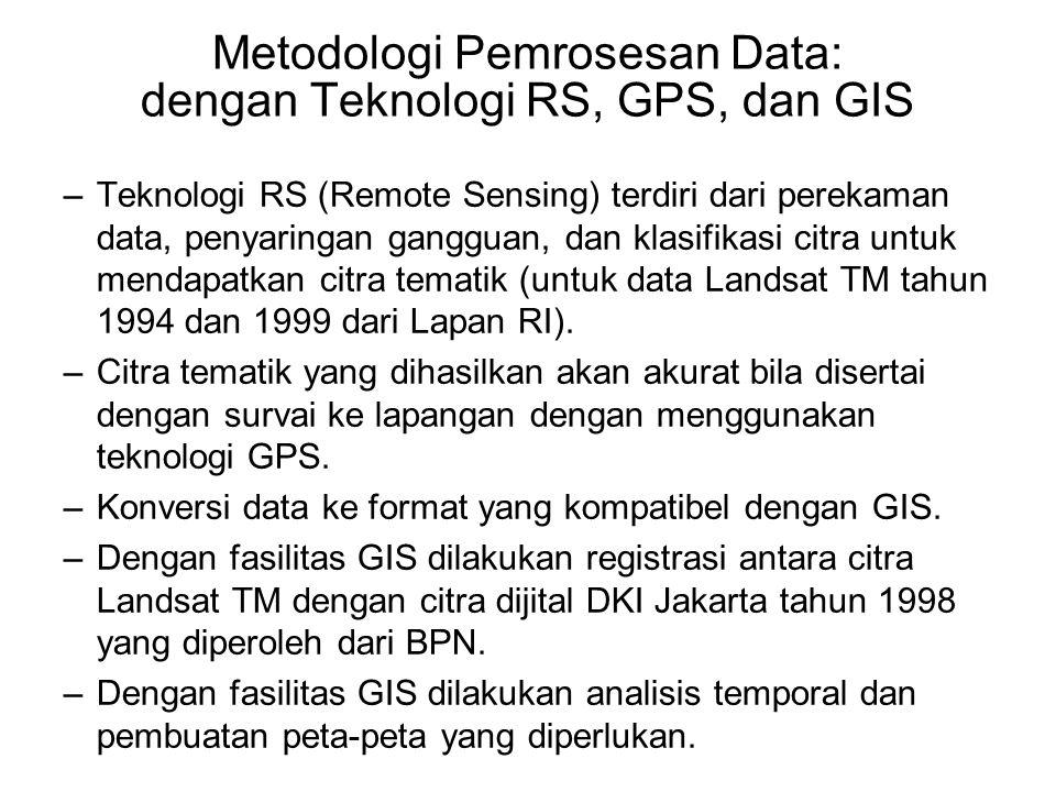 Metodologi Pemrosesan Data: dengan Teknologi RS, GPS, dan GIS –Teknologi RS (Remote Sensing) terdiri dari perekaman data, penyaringan gangguan, dan kl