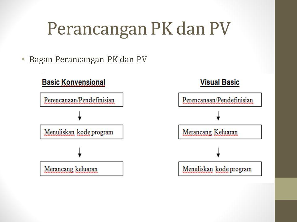 Perancangan PK dan PV Bagan Perancangan PK dan PV
