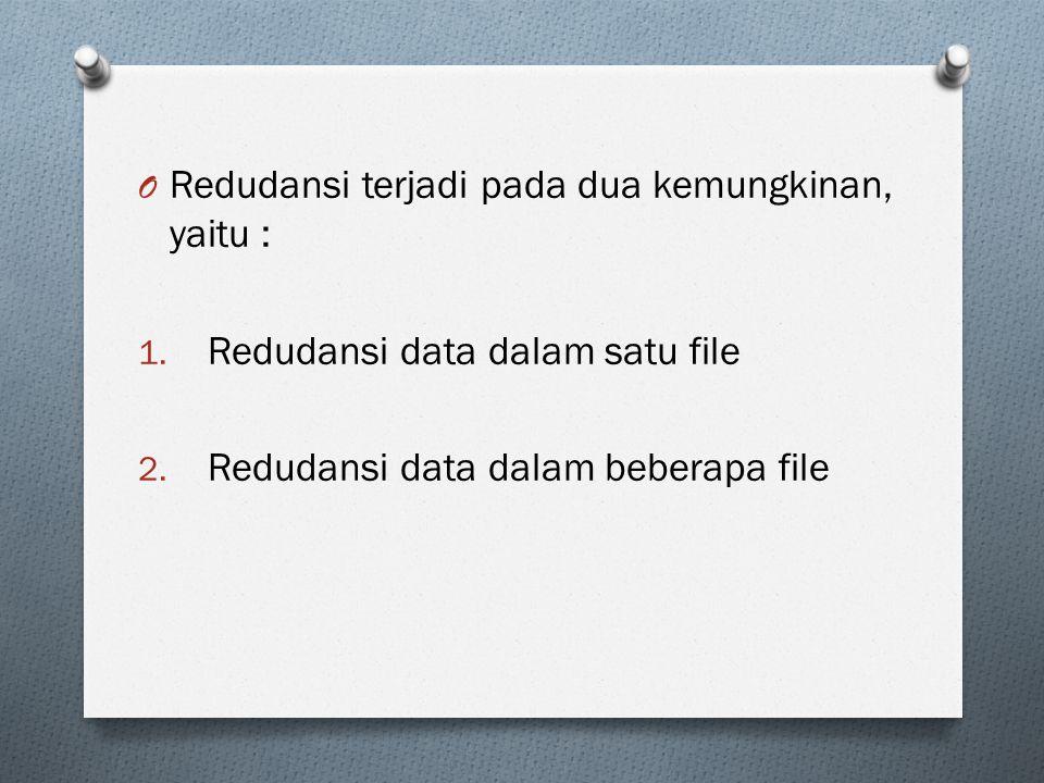 O Redudansi terjadi pada dua kemungkinan, yaitu : 1. Redudansi data dalam satu file 2. Redudansi data dalam beberapa file