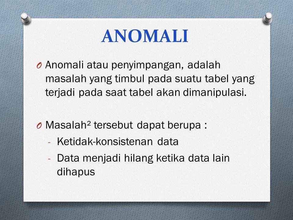 ANOMALI O Anomali atau penyimpangan, adalah masalah yang timbul pada suatu tabel yang terjadi pada saat tabel akan dimanipulasi. O Masalah² tersebut d