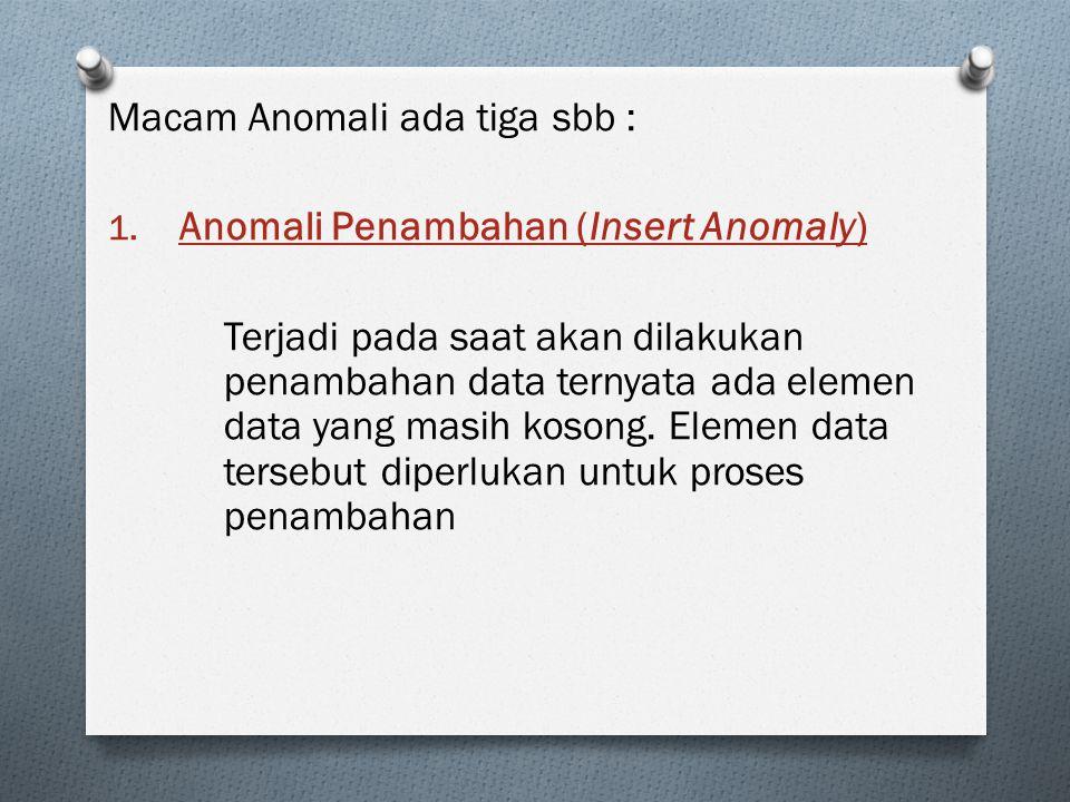 Macam Anomali ada tiga sbb : 1. Anomali Penambahan (Insert Anomaly) Terjadi pada saat akan dilakukan penambahan data ternyata ada elemen data yang mas