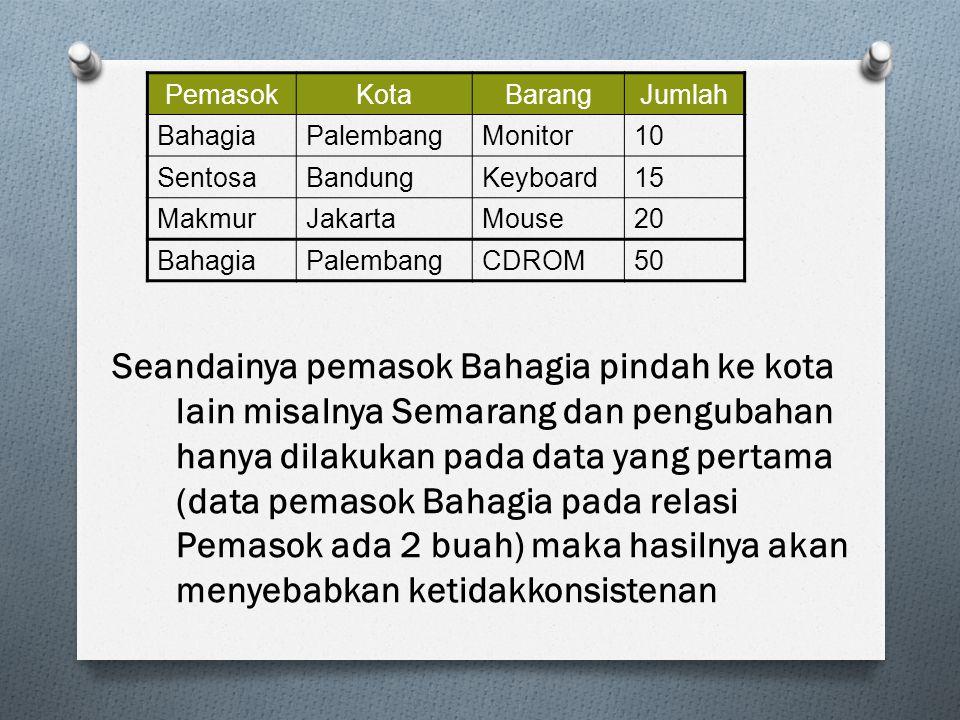Seandainya pemasok Bahagia pindah ke kota lain misalnya Semarang dan pengubahan hanya dilakukan pada data yang pertama (data pemasok Bahagia pada rela