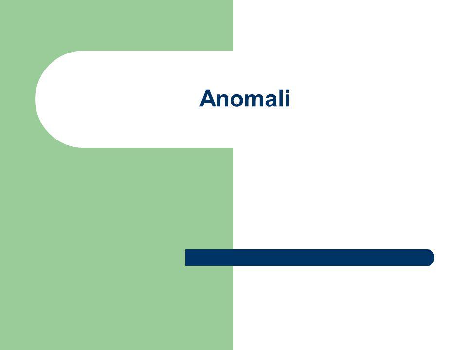 Anomali (Anomaly) Anomali/Penyimpangan adalah suatu masalah yang timbul pada suatu tabel, dimana masalah itu akan terjadi pada saat tabel akan dimanipulasi Masalah yang timbul : - ketidakkonsistenan data - data menjadi hilang ketika data lain dihapus