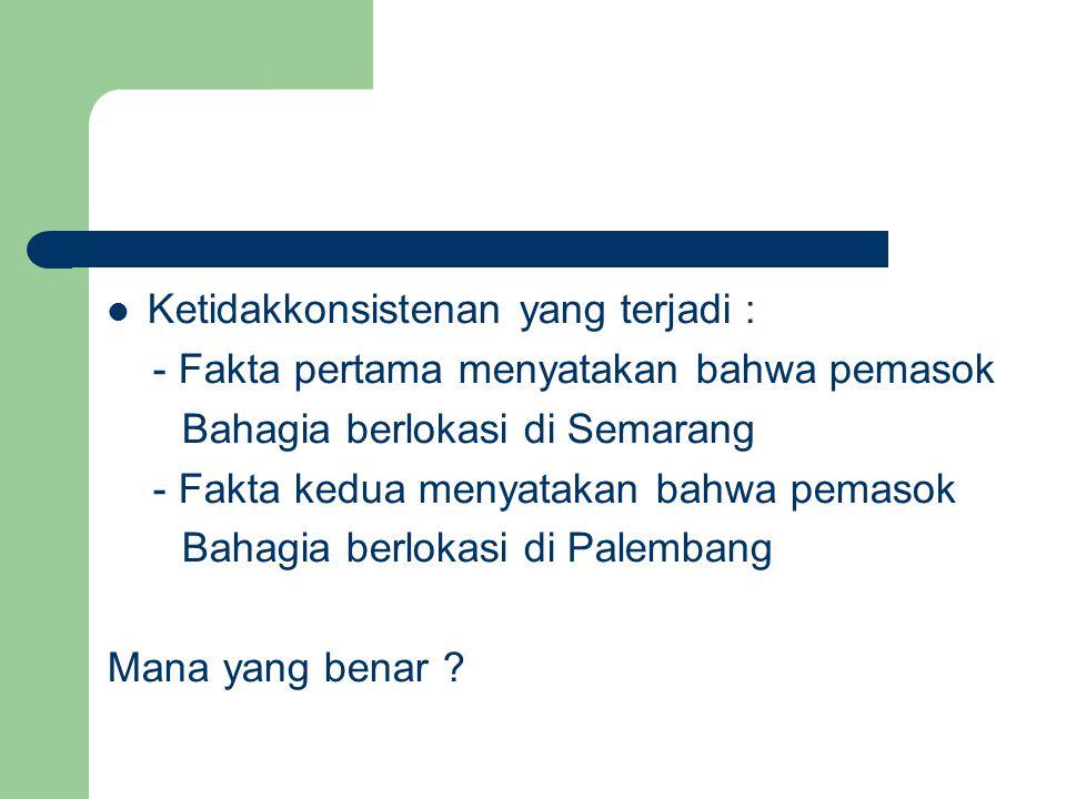 Ketidakkonsistenan yang terjadi : - Fakta pertama menyatakan bahwa pemasok Bahagia berlokasi di Semarang - Fakta kedua menyatakan bahwa pemasok Bahagi