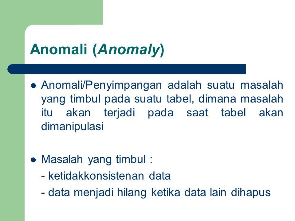 Anomali Penghapusan (Delete Anomaly) Anomali Penghapusan terjadi apabila ada suatu tupel yang tidak terpakai dihapus mengakibatkan adanya data lain yang hilang