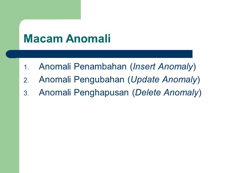 Macam Anomali 1. Anomali Penambahan (Insert Anomaly) 2. Anomali Pengubahan (Update Anomaly) 3. Anomali Penghapusan (Delete Anomaly)