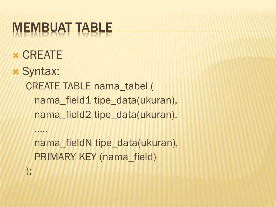  CREATE  Syntax: CREATE TABLE nama_tabel ( nama_field1 tipe_data(ukuran), nama_field2 tipe_data(ukuran), ….. nama_fieldN tipe_data(ukuran), PRIMARY