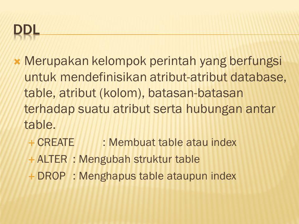  Tabel: anggota  Tabel: detail