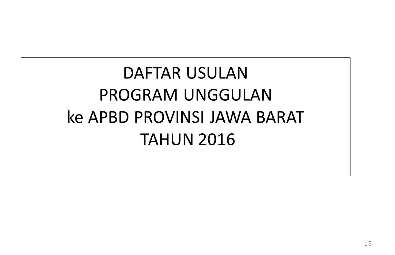DAFTAR USULAN PROGRAM UNGGULAN ke APBD PROVINSI JAWA BARAT TAHUN 2016 15