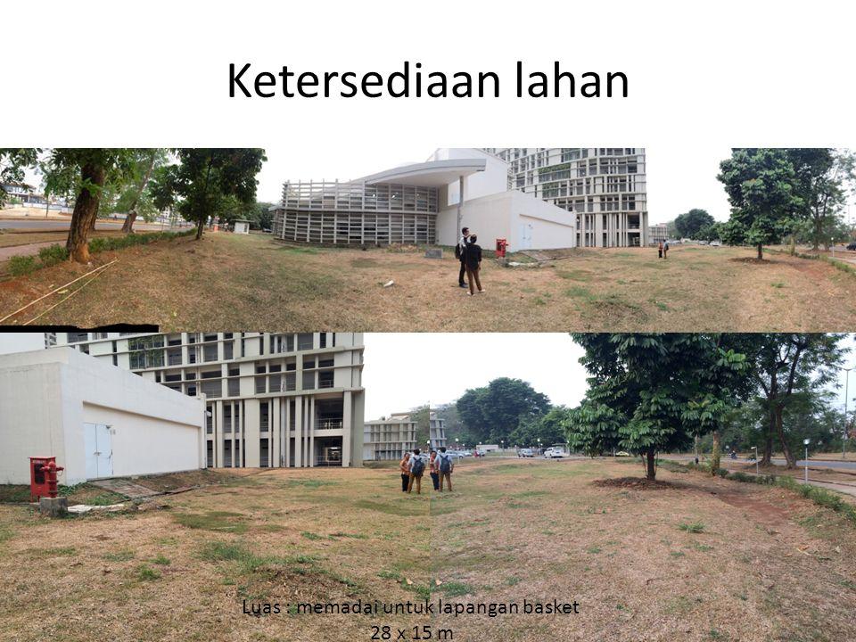 Ketersediaan lahan Luas : memadai untuk lapangan basket 28 x 15 m