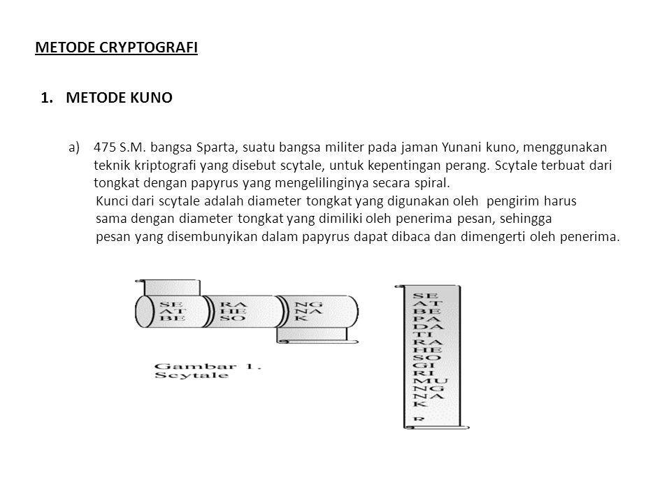 METODE CRYPTOGRAFI 1.METODE KUNO a)475 S.M.