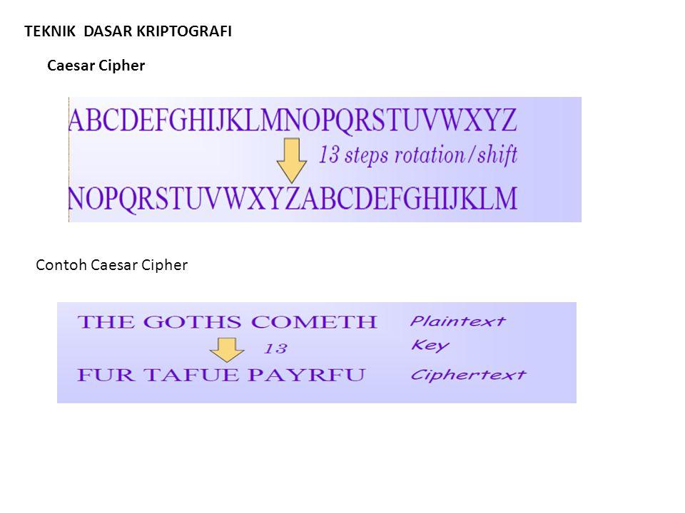Contoh Caesar Cipher pi : A B C D E F G H I J K L M N O P Q R S T U V W X Y Z ci : D E F G H I J K L M N O P Q R S T U V W X Y Z A B C Dengan kunci 3 Pesan : INI ADALAH KATA SANDI YANG BENAR Hasil enkripsi : LQL DGDODK NDWD VDQGL BDQJ EHQDU