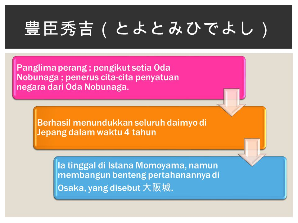 Panglima perang ; pengikut setia Oda Nobunaga ; penerus cita-cita penyatuan negara dari Oda Nobunaga.