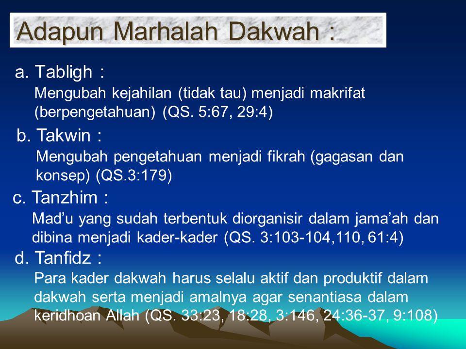 Adapun Marhalah Dakwah : a. Tabligh : Mengubah kejahilan (tidak tau) menjadi makrifat (berpengetahuan) (QS. 5:67, 29:4) b. Takwin : Mengubah pengetahu