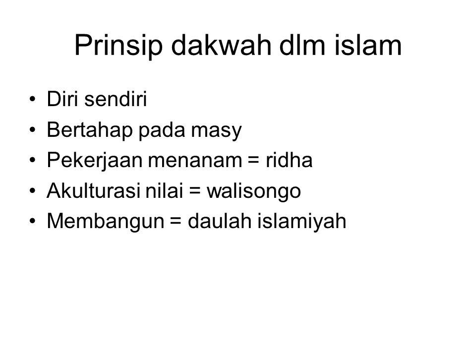 Prinsip dakwah dlm islam Diri sendiri Bertahap pada masy Pekerjaan menanam = ridha Akulturasi nilai = walisongo Membangun = daulah islamiyah