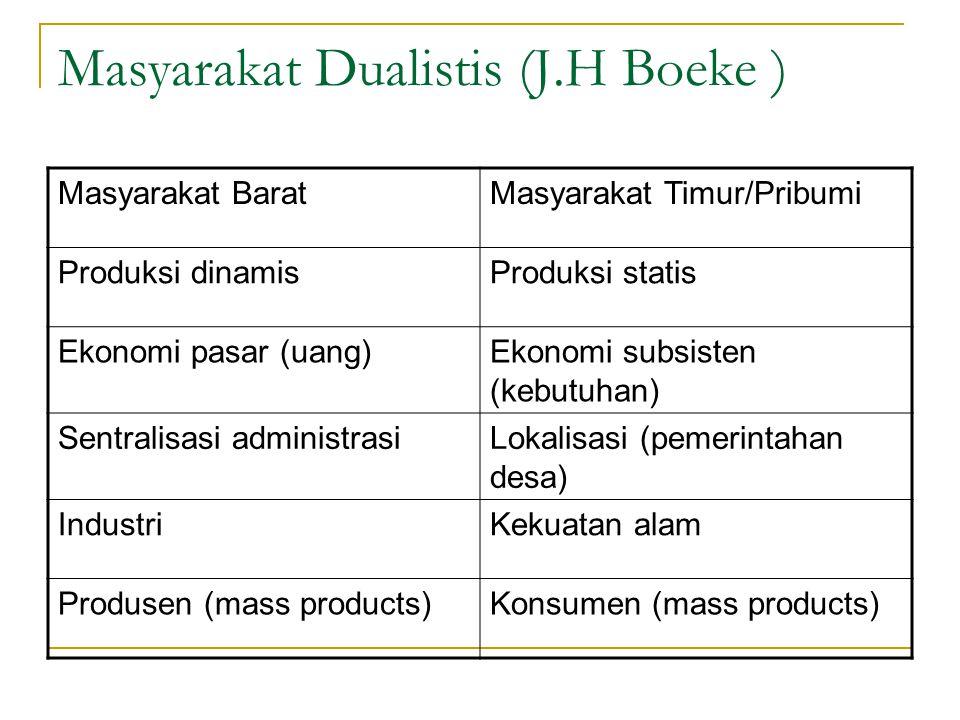 Masyarakat Dualistis (J.H Boeke ) Masyarakat BaratMasyarakat Timur/Pribumi Produksi dinamisProduksi statis Ekonomi pasar (uang)Ekonomi subsisten (kebu