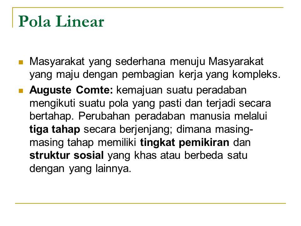 Pola Linear Masyarakat yang sederhana menuju Masyarakat yang maju dengan pembagian kerja yang kompleks. Auguste Comte: kemajuan suatu peradaban mengik