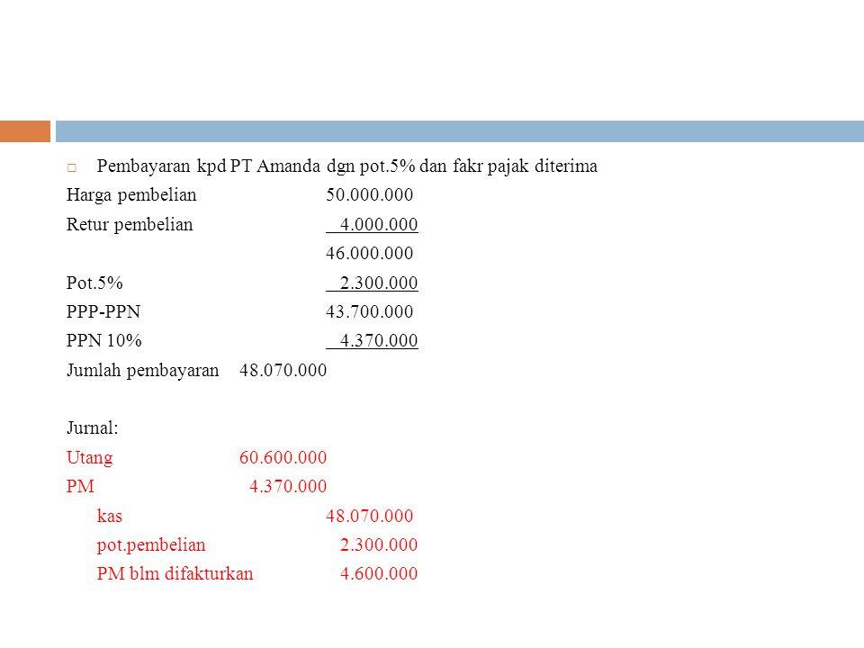  Pembayaran kpd PT Amanda dgn pot.5% dan fakr pajak diterima Harga pembelian50.000.000 Retur pembelian 4.000.000 46.000.000 Pot.5% 2.300.000 PPP-PPN4
