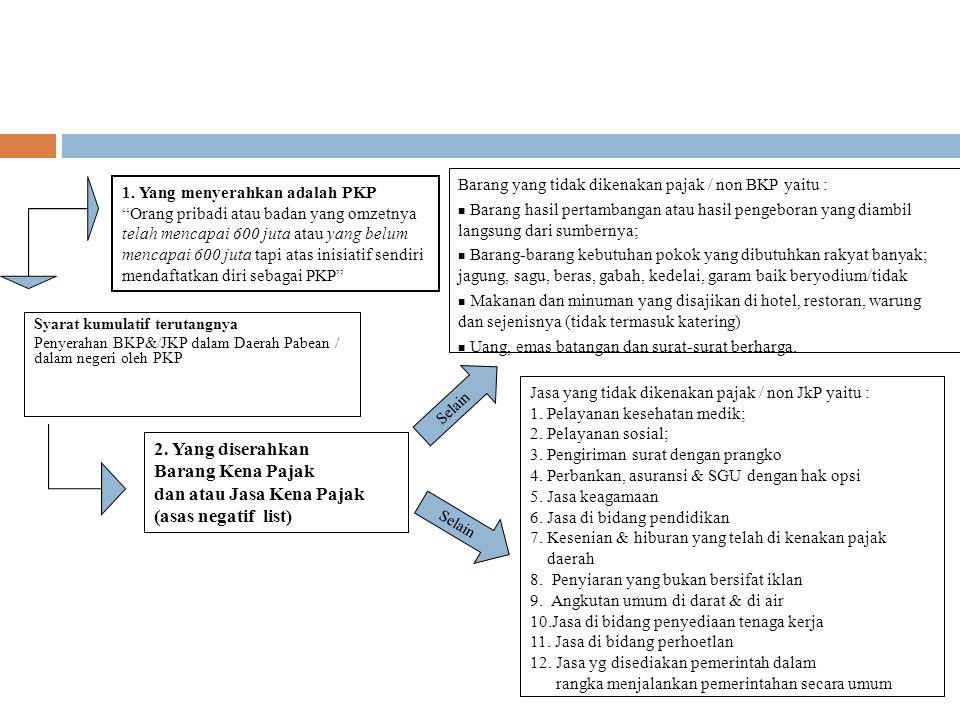 "Syarat kumulatif terutangnya Penyerahan BKP&/JKP dalam Daerah Pabean / dalam negeri oleh PKP 1. Yang menyerahkan adalah PKP ""Orang pribadi atau badan"