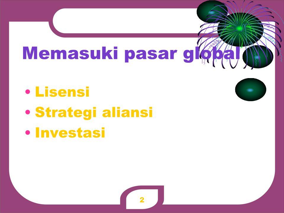 Memasuki pasar global Lisensi Strategi aliansi Investasi 2