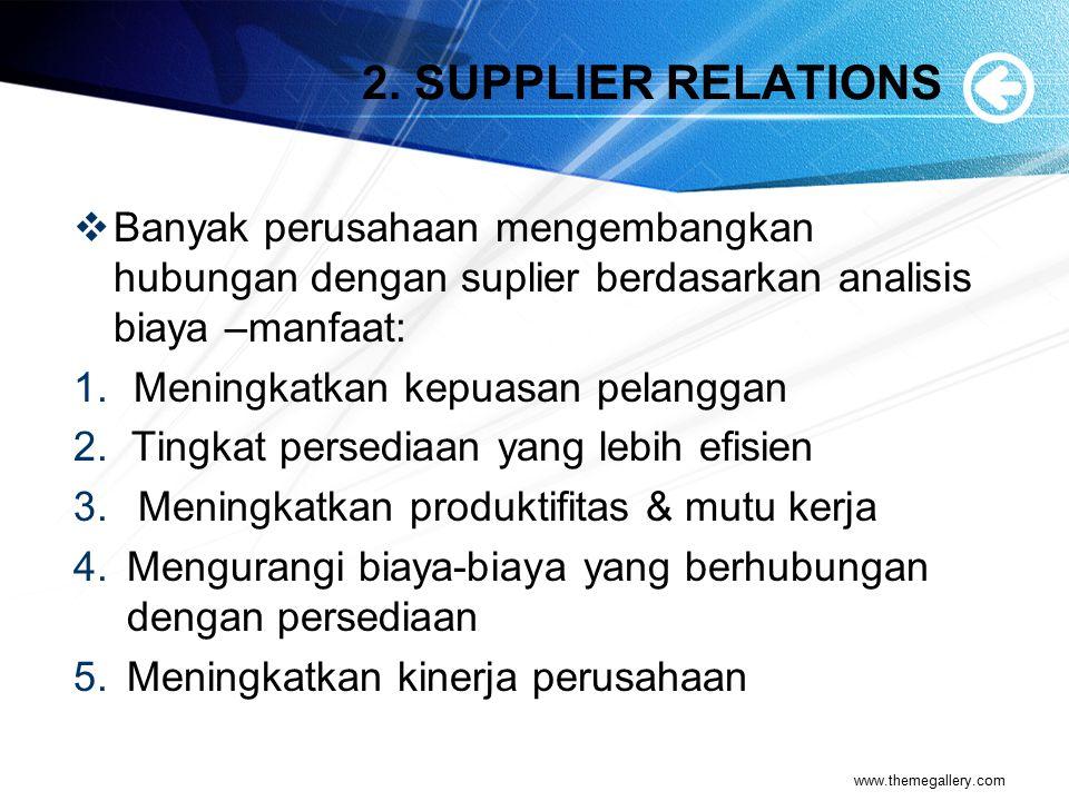 2. SUPPLIER RELATIONS  Banyak perusahaan mengembangkan hubungan dengan suplier berdasarkan analisis biaya –manfaat: 1.Meningkatkan kepuasan pelanggan