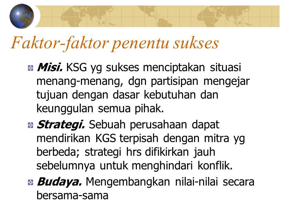 Faktor-faktor penentu sukses Misi. KSG yg sukses menciptakan situasi menang-menang, dgn partisipan mengejar tujuan dengan dasar kebutuhan dan keunggul