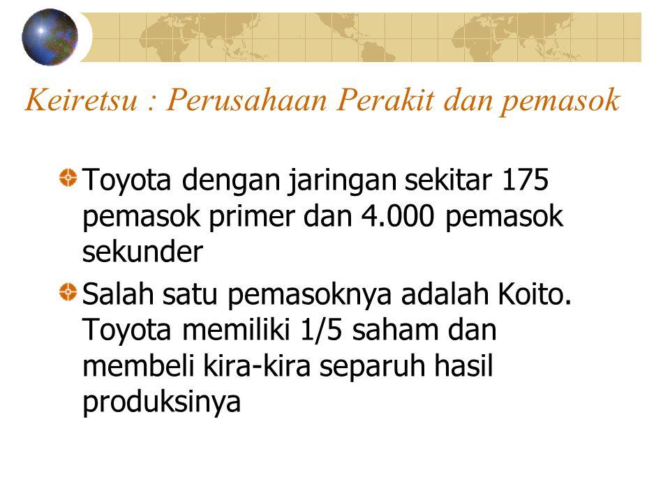 Keiretsu : Perusahaan Perakit dan pemasok Toyota dengan jaringan sekitar 175 pemasok primer dan 4.000 pemasok sekunder Salah satu pemasoknya adalah Ko