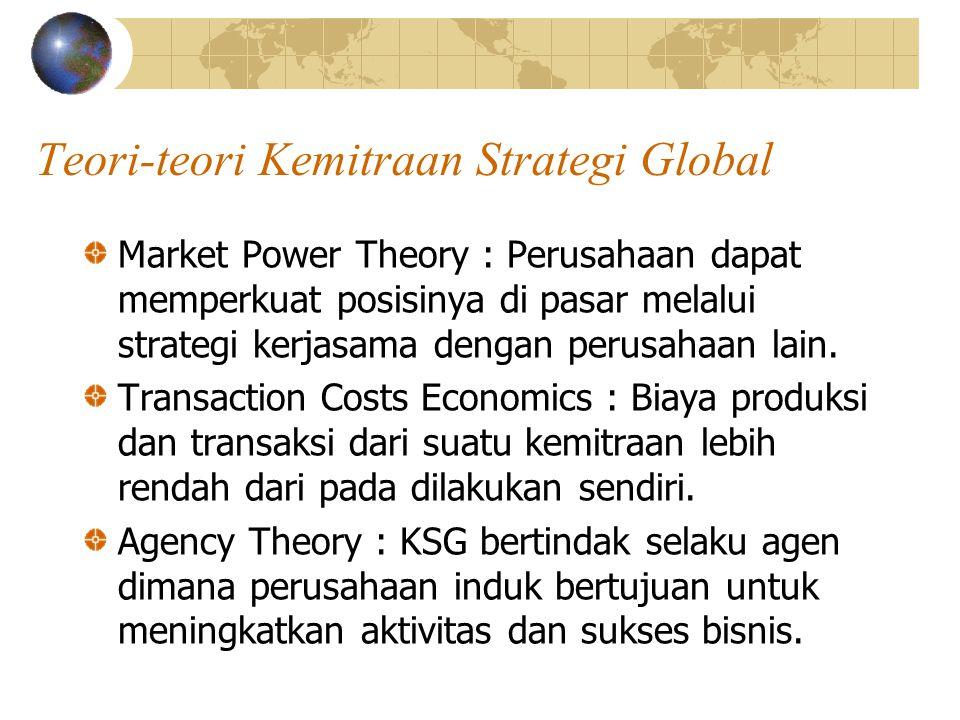 Teori-teori Kemitraan Strategi Global Market Power Theory : Perusahaan dapat memperkuat posisinya di pasar melalui strategi kerjasama dengan perusahaa