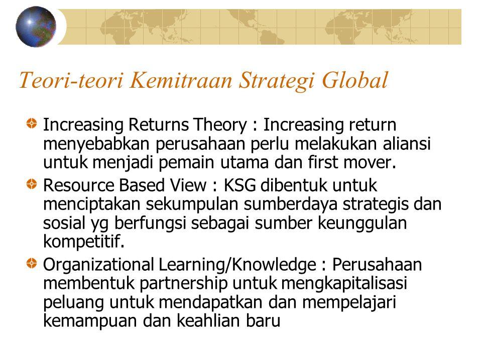 Perkembangan Aliansi strategi Jumlah Kemitraan Strategi Global (KSG) tumbuh dengan kecepatan 20 sampai dengan 30% sejak pertengahan tahun 1980-an Tahun 1992 terdapat kira-kira 1.800 kemitraan strategi global Venture Economics : 2.084 perusahaan di AS pada tahun 1991mengadakan kerjasama dengan mitra internasional.
