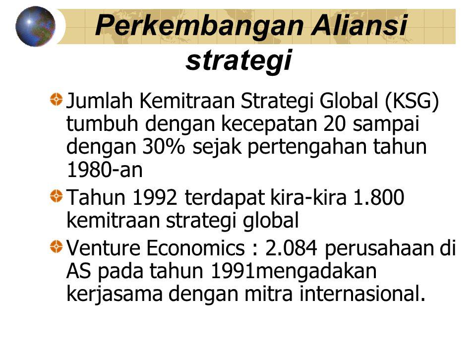 Perkembangan Aliansi strategi Mengapa perusahaan memasuki KSG (Roland Smith, Ketua British Aerospace) Kemitraan adalah salah satu cara yang paling cepat dan murah untuk mengembangkan strategi global.