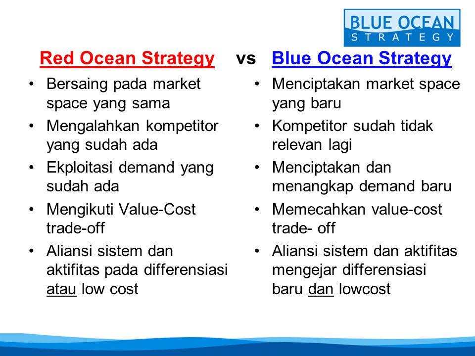 Red Ocean Strategy vs Blue Ocean Strategy Bersaing pada market space yang sama Mengalahkan kompetitor yang sudah ada Ekploitasi demand yang sudah ada
