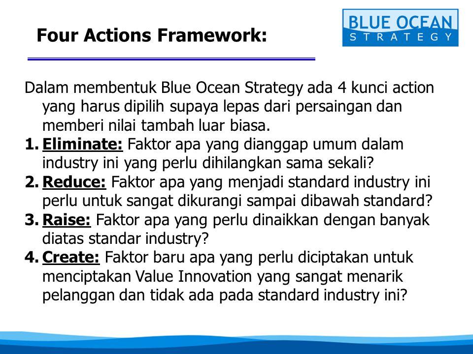 Four Actions Framework: Dalam membentuk Blue Ocean Strategy ada 4 kunci action yang harus dipilih supaya lepas dari persaingan dan memberi nilai tambah luar biasa.