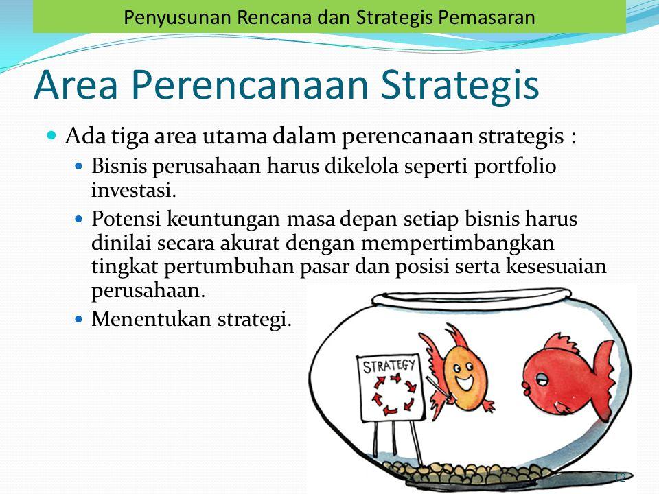 Area Perencanaan Strategis Ada tiga area utama dalam perencanaan strategis : Bisnis perusahaan harus dikelola seperti portfolio investasi. Potensi keu