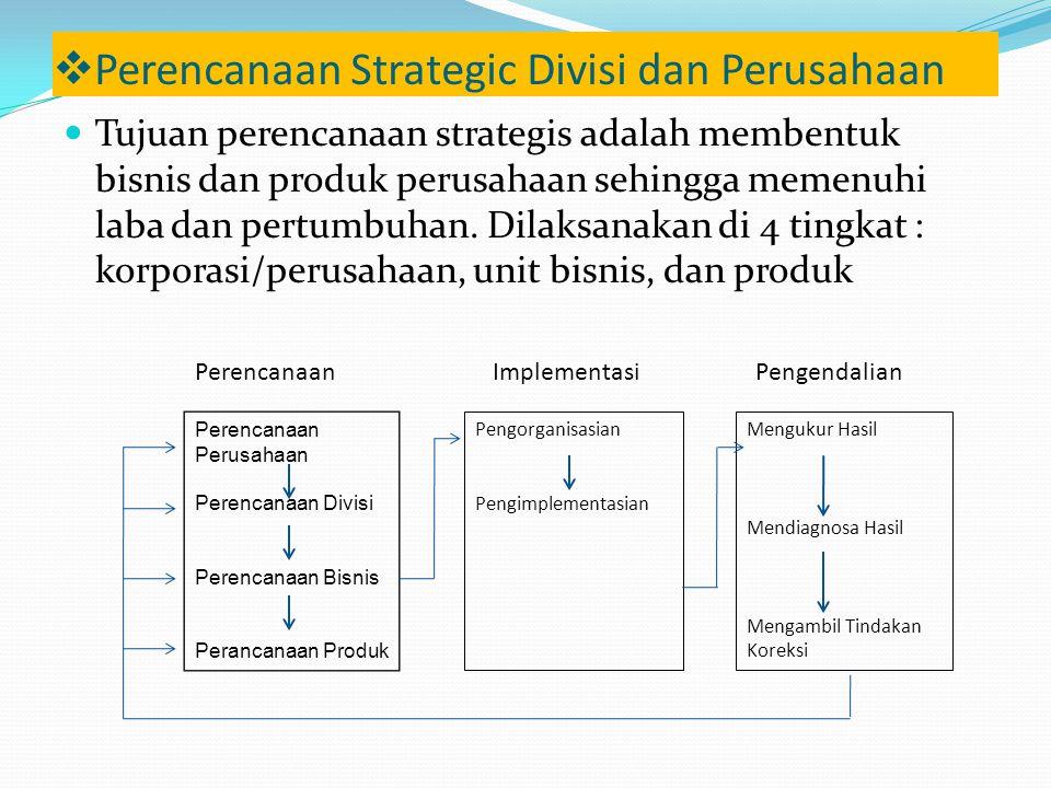  Perencanaan Strategic Divisi dan Perusahaan Tujuan perencanaan strategis adalah membentuk bisnis dan produk perusahaan sehingga memenuhi laba dan pe