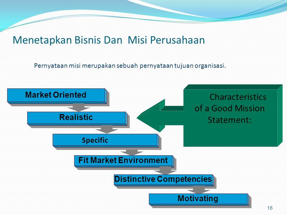 Menetapkan Bisnis Dan Misi Perusahaan 16 Market Oriented Realistic Fit Market Environment Distinctive Competencies Motivating Specific Characteristics