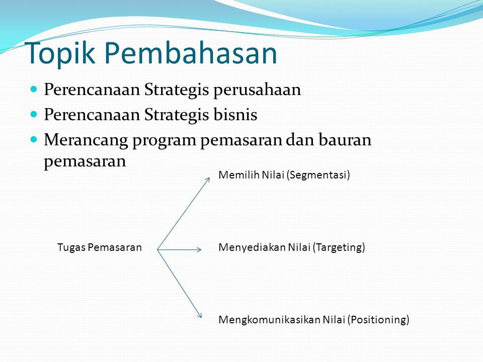 Topik Pembahasan Perencanaan Strategis perusahaan Perencanaan Strategis bisnis Merancang program pemasaran dan bauran pemasaran Tugas Pemasaran Memili