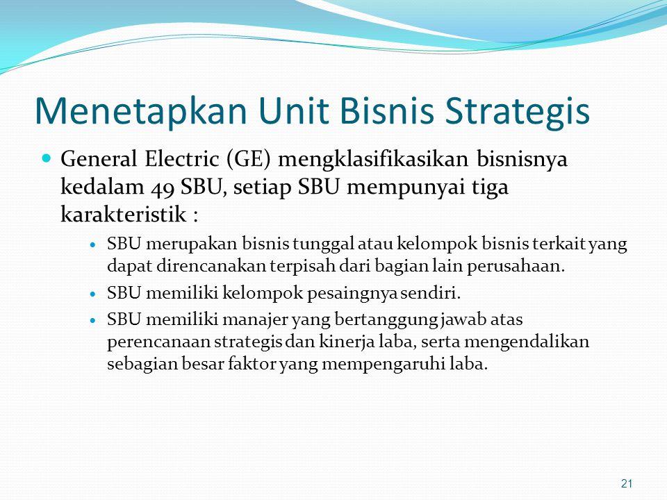 Menetapkan Unit Bisnis Strategis General Electric (GE) mengklasifikasikan bisnisnya kedalam 49 SBU, setiap SBU mempunyai tiga karakteristik : SBU meru