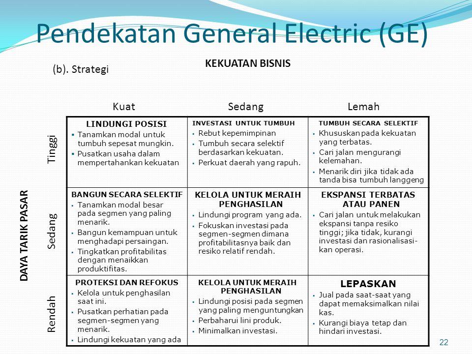 Pendekatan General Electric (GE) LINDUNGI POSISI  Tanamkan modal untuk tumbuh sepesat mungkin.  Pusatkan usaha dalam mempertahankan kekuatan INVESTA