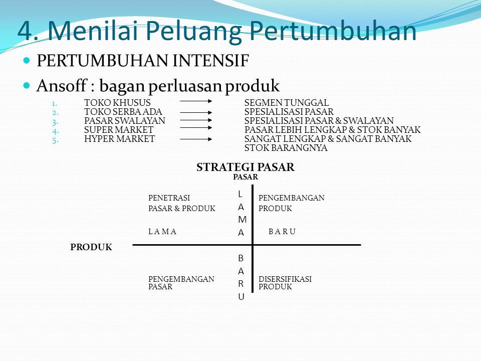 4. Menilai Peluang Pertumbuhan 1. TOKO KHUSUSSEGMEN TUNGGAL 2. TOKO SERBA ADASPESIALISASI PASAR 3. PASAR SWALAYANSPESIALISASI PASAR & SWALAYAN 4. SUPE